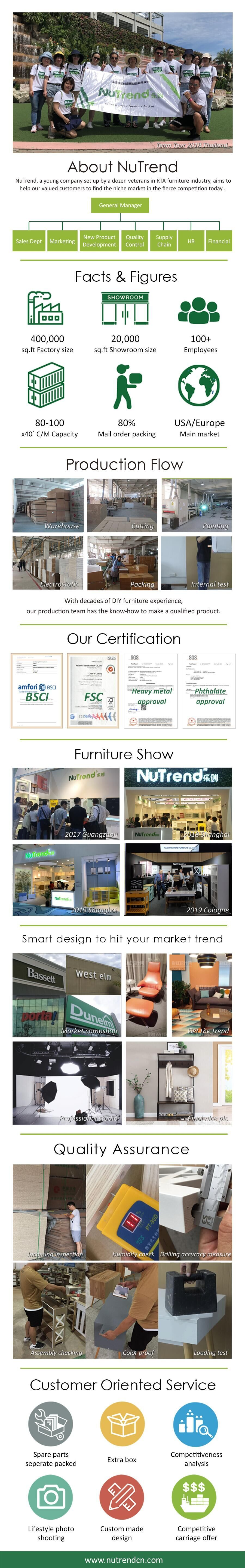 WOOD FURNITURE MANUFACTURER IN CHINA